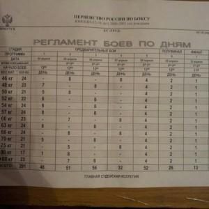 ПЕРВЕНСТВО РОССИИ ПО БОКСУ СРЕДИ ЮНОШЕЙ 2001-2000 ГОДОВ РОЖДЕНИЯ.